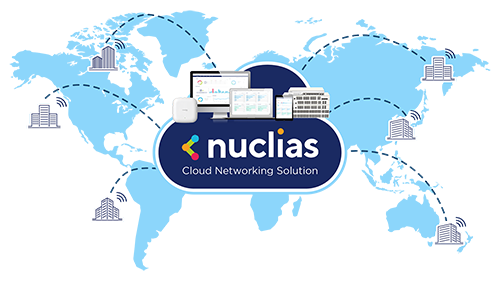 Cloud networking, easy and simple, as it should be