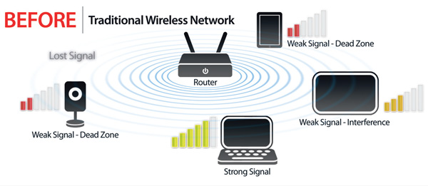 Wi-Fi Booster Before Diagram