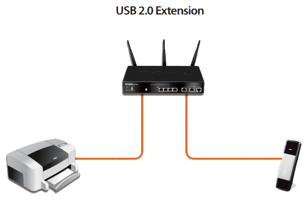 USB 2.0 Extension